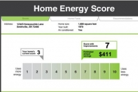Greenbanc Offers Home Energy Scores to Vermonters